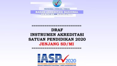 Download Instrumen Akreditasi SD MI Tahun 2020
